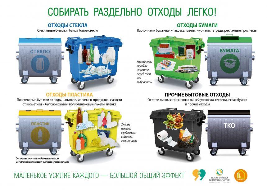Собирать раздельно отходы легко (памятка)